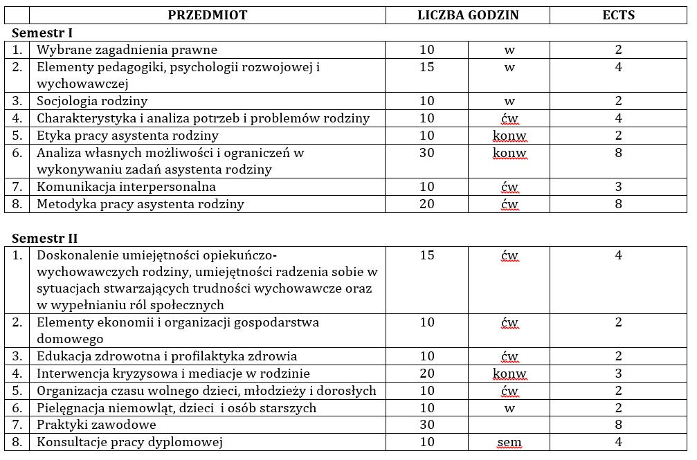 Program_studiow_podyplom_asystent